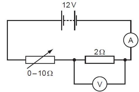 Resistance of a wire coursework variables