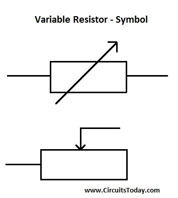 Resistance And Electrical Conductivity Environmental
